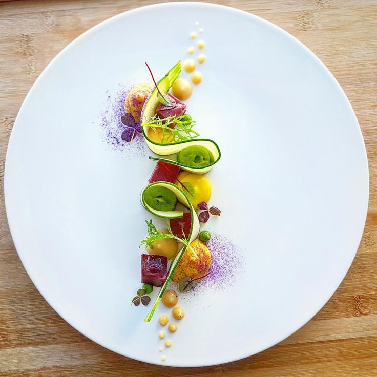 Pin by Graham Ponman on Food Food plating techniques