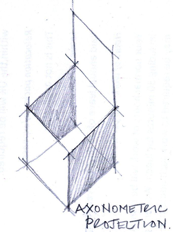 Axonometric projection