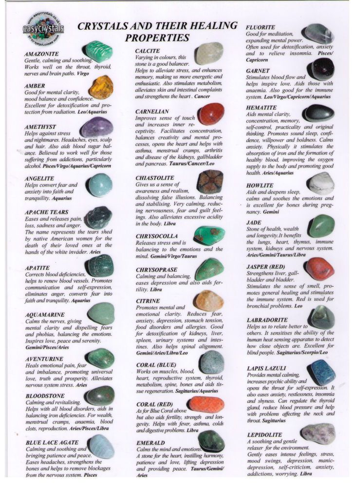 Easycrystals Crystal Healing Properties Chart Astrology Tumblestone Pictures in Home, Furniture & DIY, Metaphysical & New Age, Crystals & Gemstones | eBay