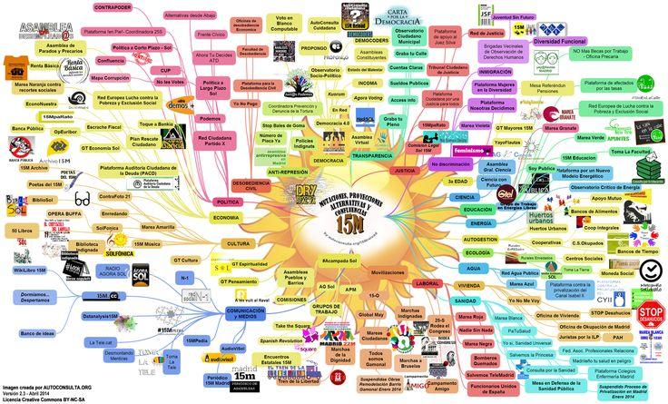 Excelente infovisualización sobre los acontecimentos derivados de la formación del Movimiento 15M. Imagen creada por Autoconsulta.org, Abril 2014. Hugo Pardo Kuklinski • @Hugo_pardo