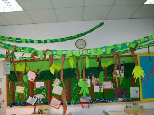 Classroom Rainforest Ideas ~ Best images about preschool jungle theme on pinterest