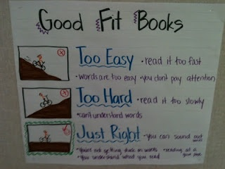 Keeping up with the Kinders: Good Fit Books But make the pics be different size shoes to tie in mini lesson