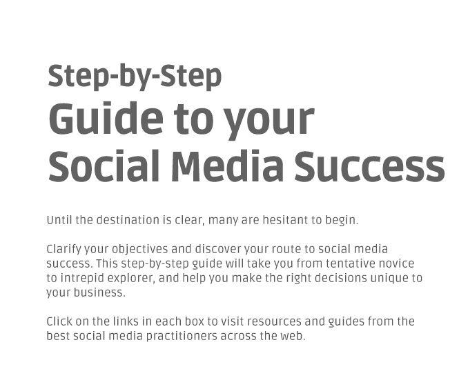 9 best Snapchat Strategy images on Pinterest Digital marketing - copy blueprint events snapchat