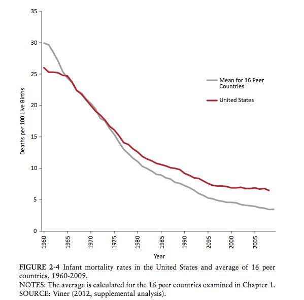 infant mortality 2