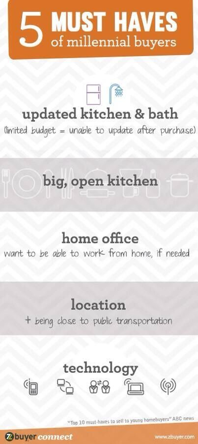 10 best Student Housing Renting Tips images on Pinterest Renting - ten terms to include in your lease