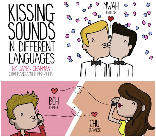 Kissing sounds in different languages