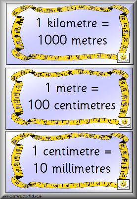 Converting Units Anchor Posters Linear Measurement