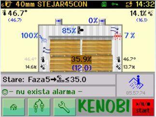 Software pentru uscator lemn Sistem de control de ultima generatie : Kenobi - tehnica uscării