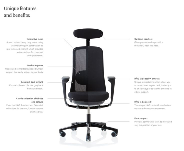 SoFi Mesh Backed Task Chair By HÅG. The SoFi Mesh Chair Uses A Body Balance  Mechanism To Encourage Movement Whilst In The Seated Position.