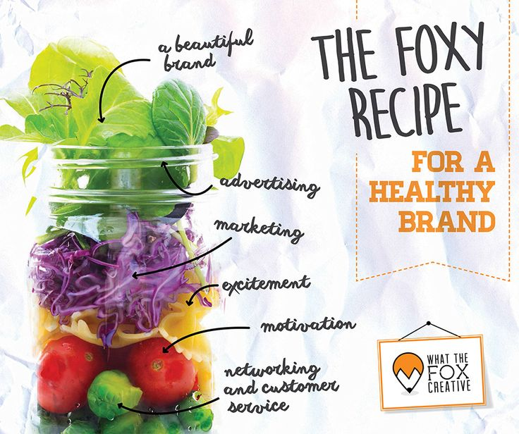 The most delicious brands have a recipe for success. Do you? If you need some help figuring out what ingredients are missing from your business - we would love to help!     Phone 07 5443 7747 or email info@whatthefox.com.au to book a complimentary brand health check.