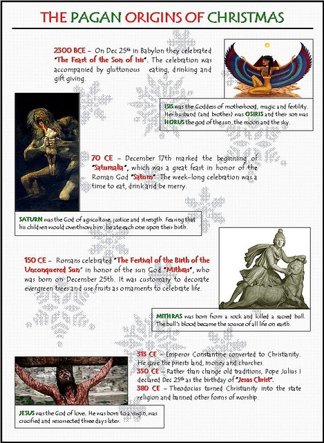The Pagan Origins of Christmas has NOTHING to do with our Lord. As sad and as difficult as it is to accept, we must and act accordingly.
