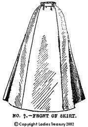 Free Pattern: An 1895 Skirt - The Ladies Treasury of Costume and Fashion