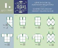 Tina's handicraft : calculation combination pattern