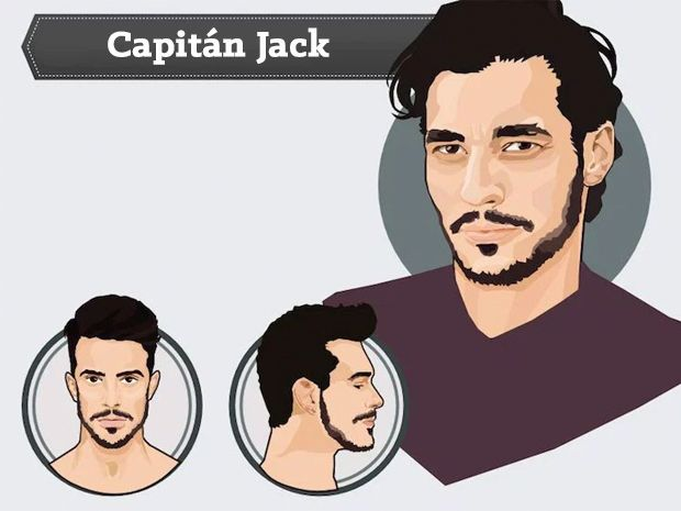 M s de 20 ideas incre bles sobre tipos de barba en pinterest - Tipos de barba ...