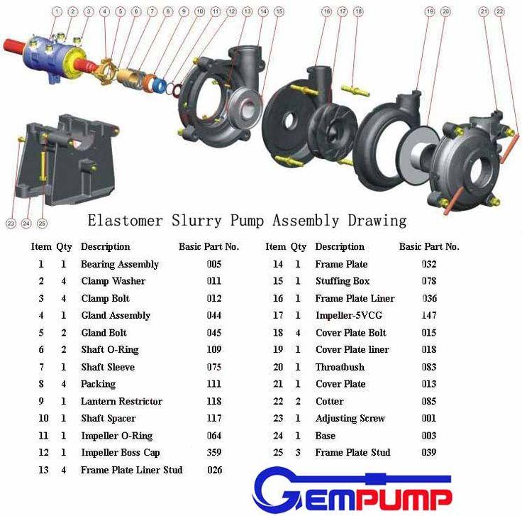 Fb E D Cdd Ef D Ea Spare Parts Pumps on Electric Car Parts Diagram
