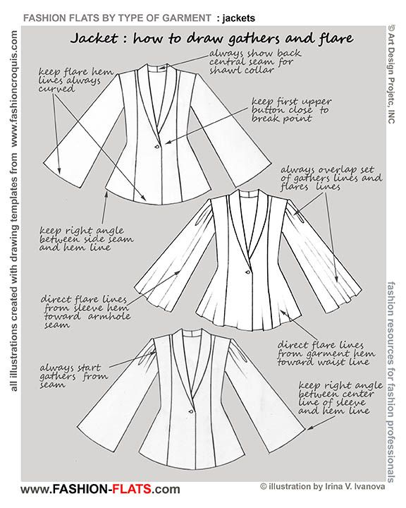 1200 Best Paterns Images On Pinterest Sewing Patterns Patron De