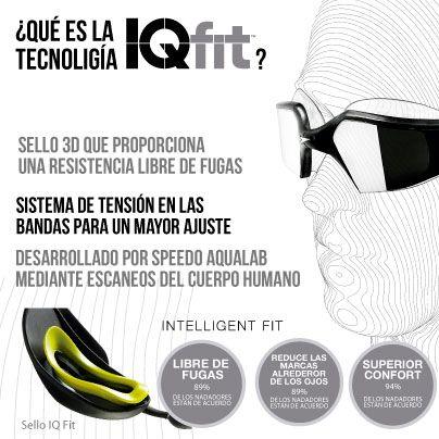 Tecnología IQfit