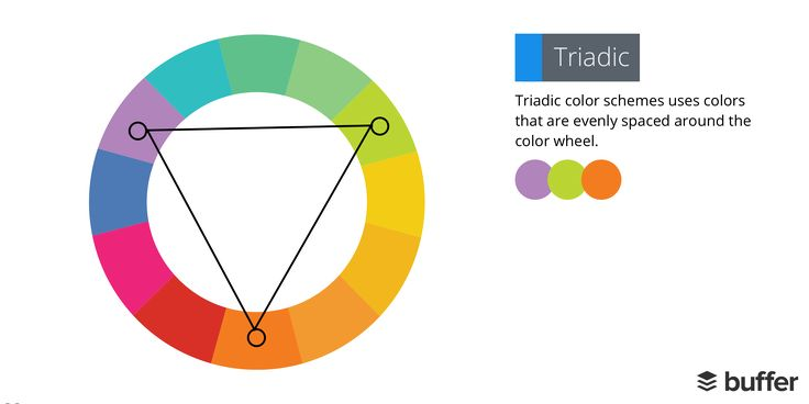 Triadic - design terms every marketer should know