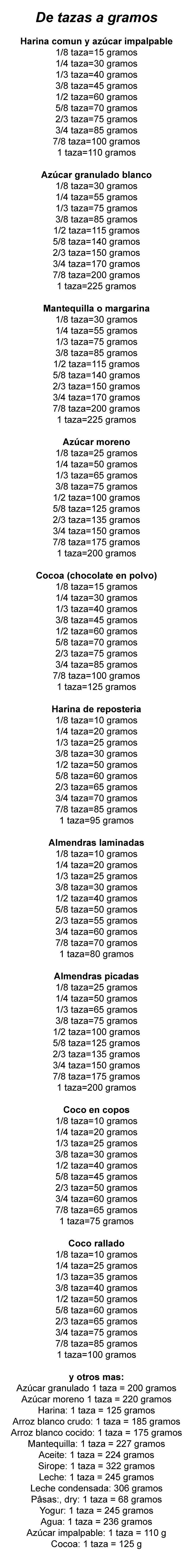 Equivalencias TAZAS/GRAMOS