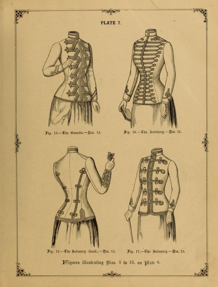Military Jacket styles. The cutters' practical guide to the cutting of ladies' garments. 1890.: