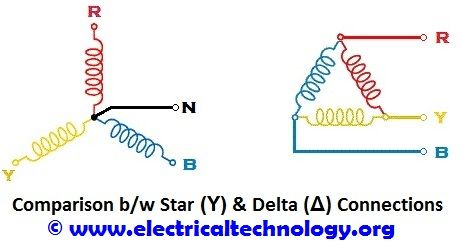 Comparison between Star and Delta Connections. difference between STAR (Y) and…