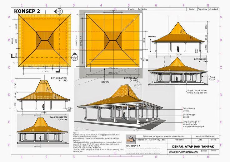 rumahSKETCH.com: Rumah Jawa - JOGLO (draft)