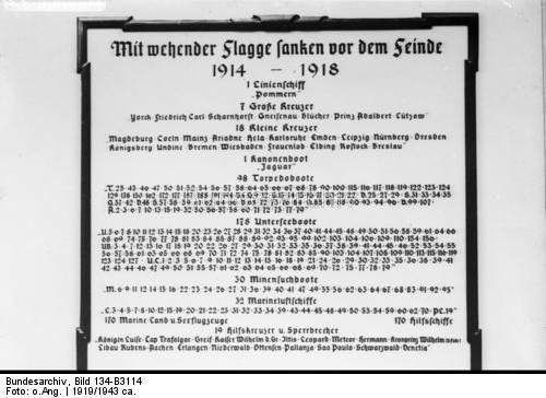 Erinnerungsstätten und Beisetzungen.- Ehrentafel im Marine-Museum der gesunkenen Schiffe im 1. Weltkrieg