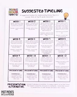 Genius Hour in Elementary More