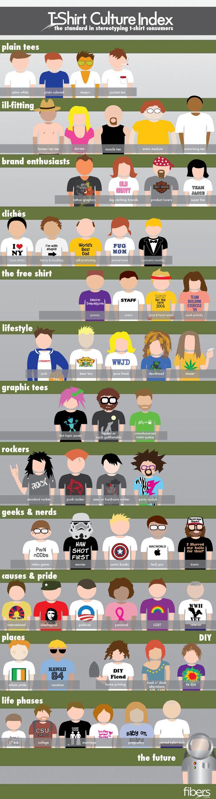 T Shirts explained!