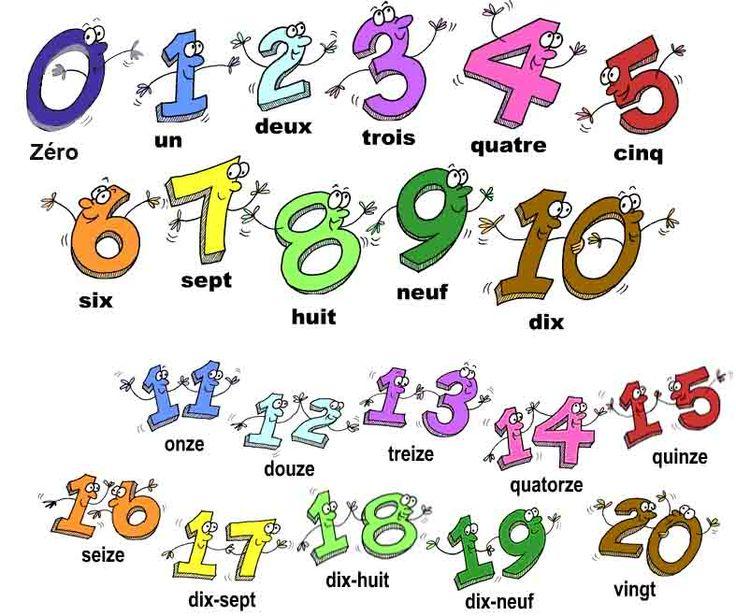 Aprendemos los numeros del 1 al 20 con este simpático video