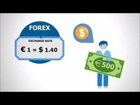 How Currency Price Change In Exchange Market Basics Of Forex