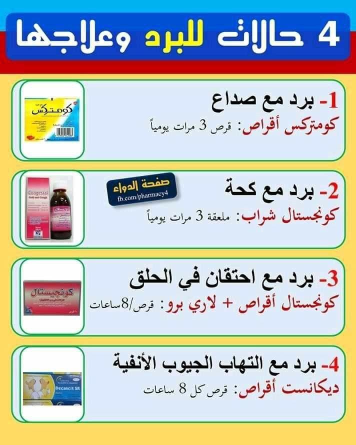 Pin By Salsabeel Al On Health Healthy Medical Information Health Food Medicine