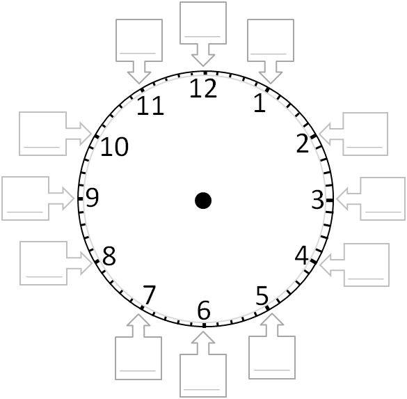 blank clockface with boxes at 5 minute intervals
