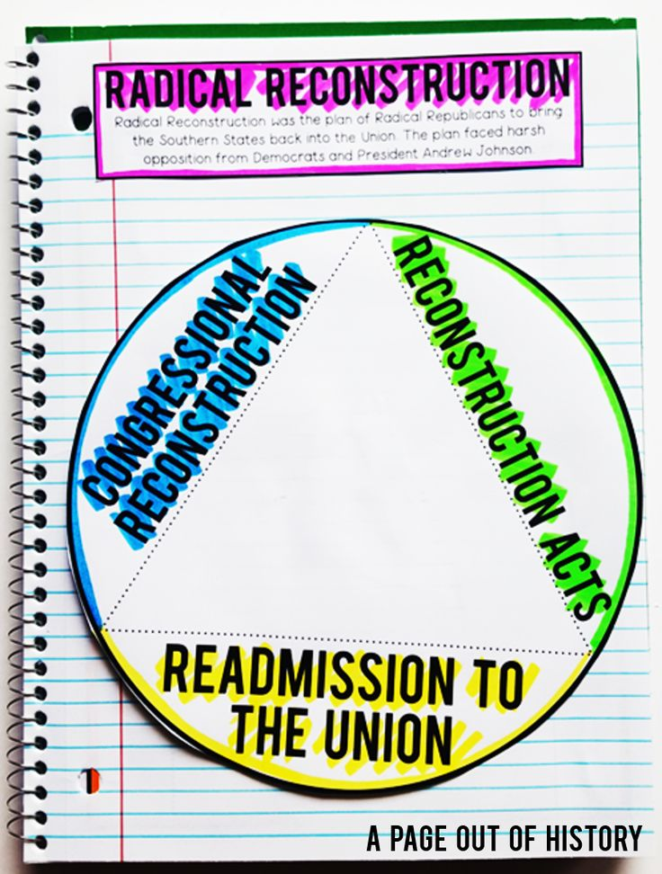 This interactive notebook includes everything you need to teach a unit on Reconstruction in an engaging way! This resource covers Lincoln's 10% plan through the end of Reconstruction.  The organizers in this resource can be used on their own, or as a supplement to student note. Interactive notebooks are a great tool to keep students organized and engaged in the lesson!