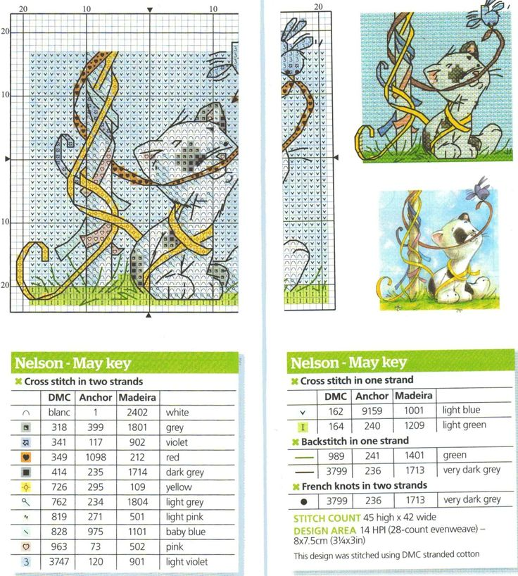 Best images about cross stitch nelson on pinterest