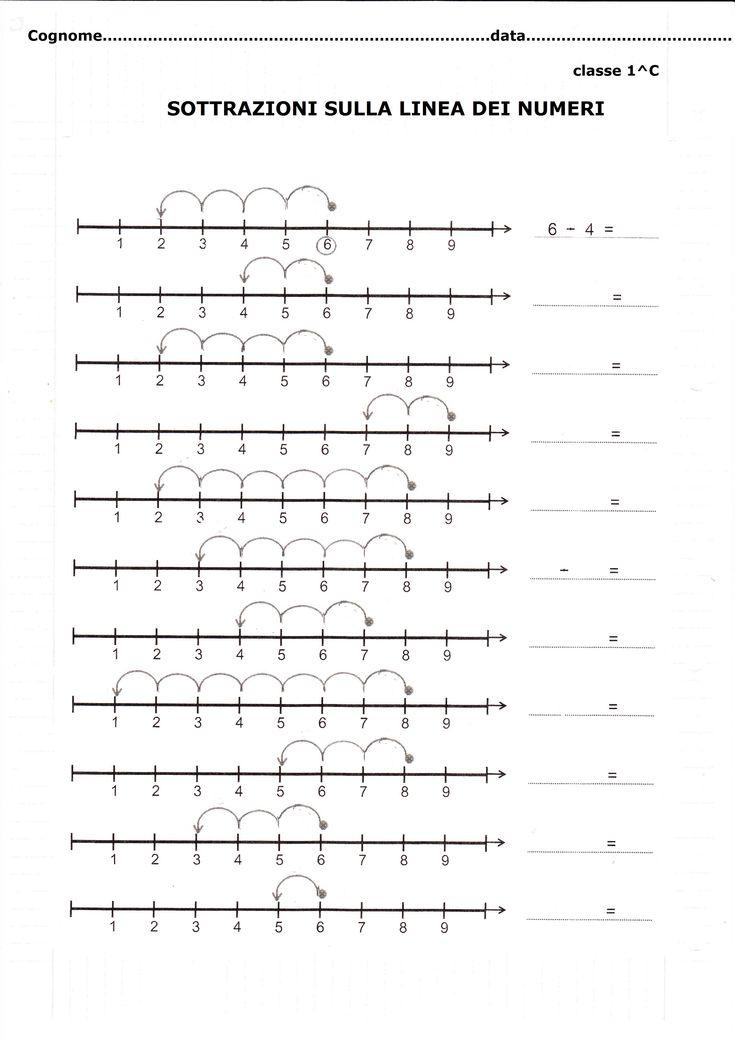 Sottrazioni sulla linea dei 2480 3507 for Linea dei numeri da stampare