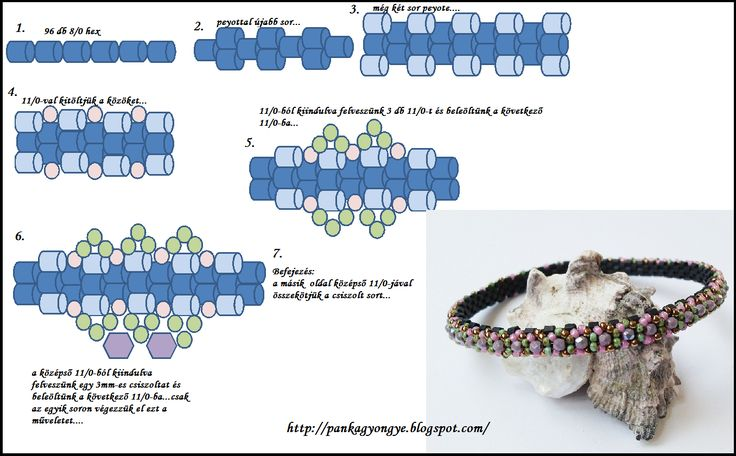 Panka Pearl: Hexperec. This bracelet is the basic idea Zsuzska   Zoe Karin ... I really liked was that peyote technique is also super-hard pretzels karite can be made ​​not only with raw ... The 8/0 hex beads ....The first series of 96dB, ~ 17-inch-17.5cm wrist suits ....