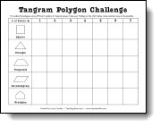 Tangram Polygon Challenge: Math Center, Math Geometry, Geometry Ideas, Math Printable, Polygon Challenges, Math Ideas, Geometry Math, Geometric Shape, Free Printable