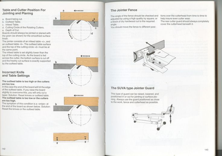 Machinery handbook 28th edition toolbox