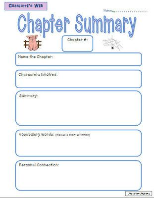 Charlottes Web Activity Packet from Joy in the Journey on TeachersNotebook.com -  (65 pages)  - Want a fun and engaging packet of activities to stimulate critical thinking and assess comprehension while reading Charlotte's Web by E.B. White? Look no further! 65-page packet! Created by: Joy in the Journey
