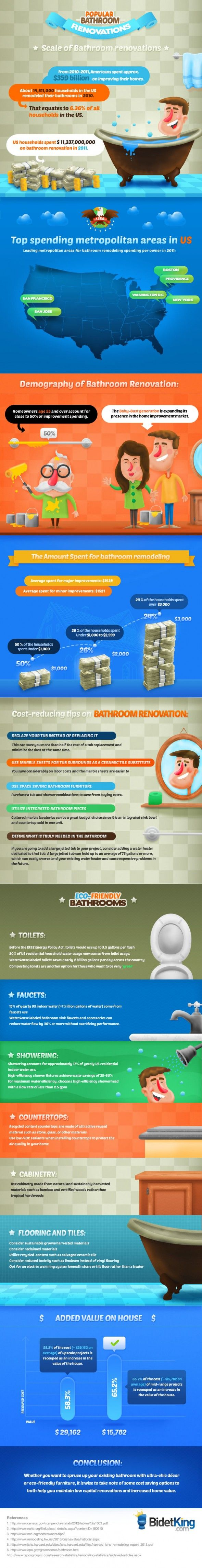 Bathroom Renovation List infographic: bathroom renovations | infographics home | pinterest