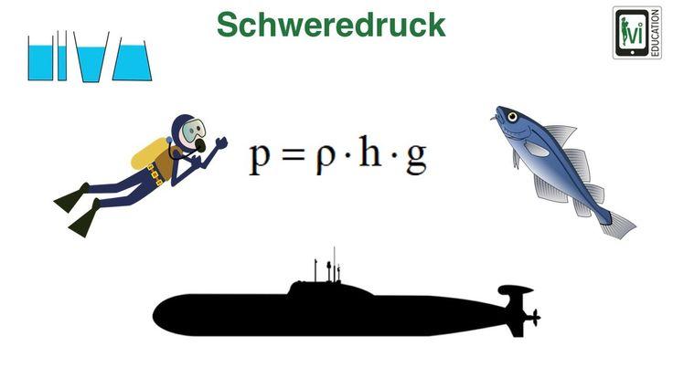Schweredruck