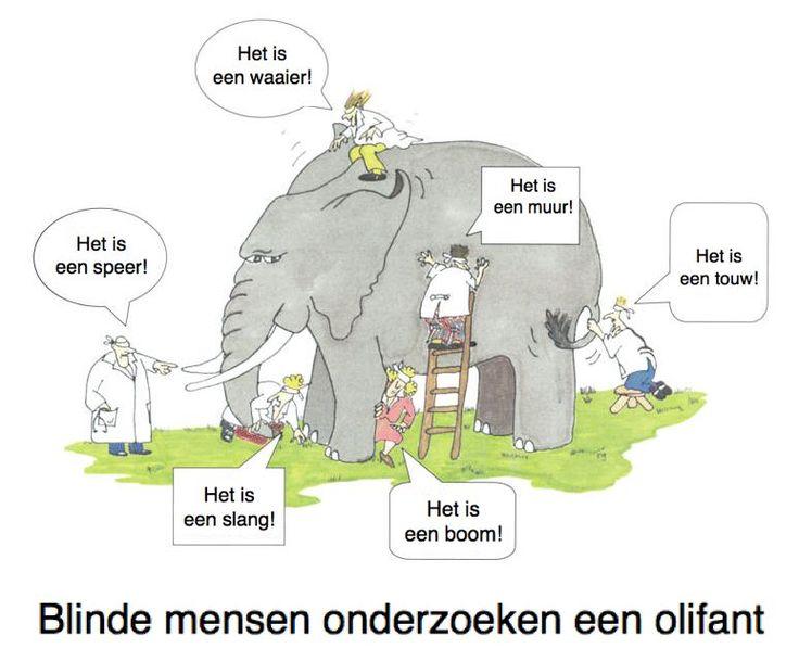 Blinde mensen onderzoeken een olifant. Het verhaal van de blinde mannen en de olifant
