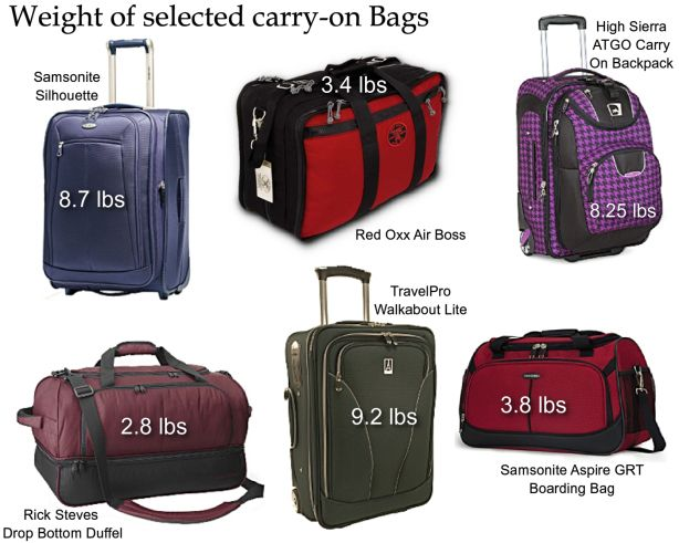 Carry On Bags - Weight Comparison