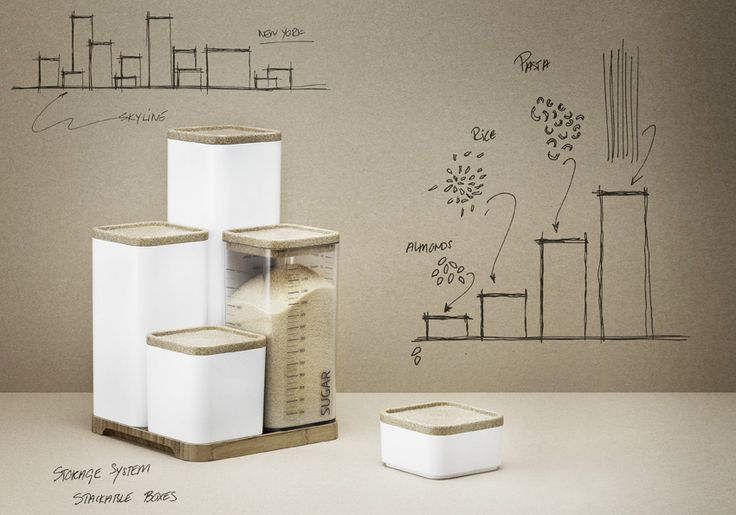 The Danish Kitchenwares by RIG-TIG by Stelton - DECOmyplace