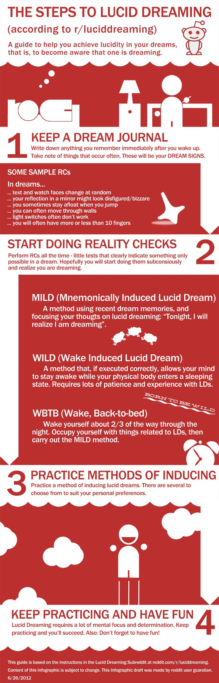 Lucid Dreaming instructions.