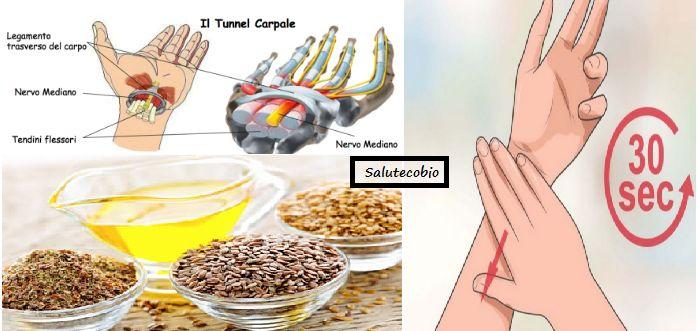 Sindrome del tunnel carpale. Con questo comunissimo olio troverai sollievo! Scopri come… http://salutecobio.com/sindrome-del-tunnel-carpale