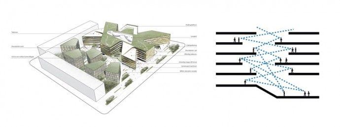 Tekniska n mndhuset building building architecture for Drupal 7 architecture diagram