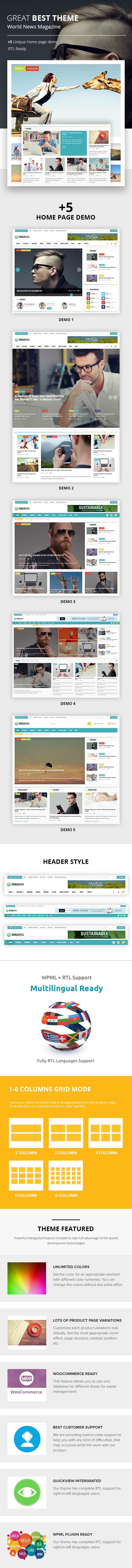 10 best Top 10 WordPress Themes images on Pinterest