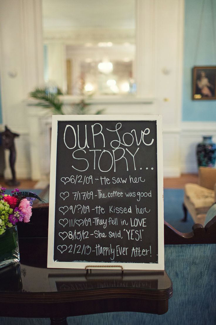 Chalkboard Timeline | Reception Decor | Texas Federation of Women's Club Mansion | Caroline Fontenot | Pearl Events Austin